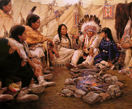 Native American Research – Lineages